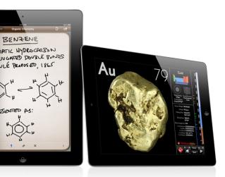 3 reasons why I love my iPad