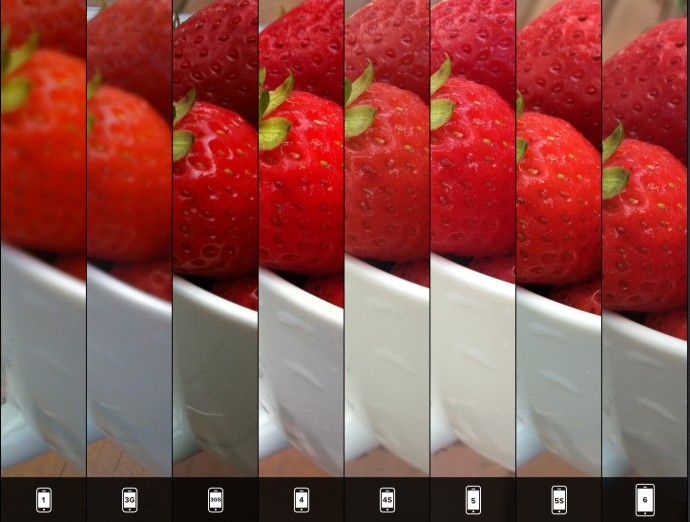 The difference between the iPhone 6 camera and every other iPhone camera. Wow.