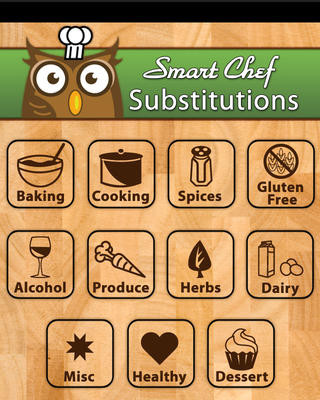 Smart Chef Substitutions App