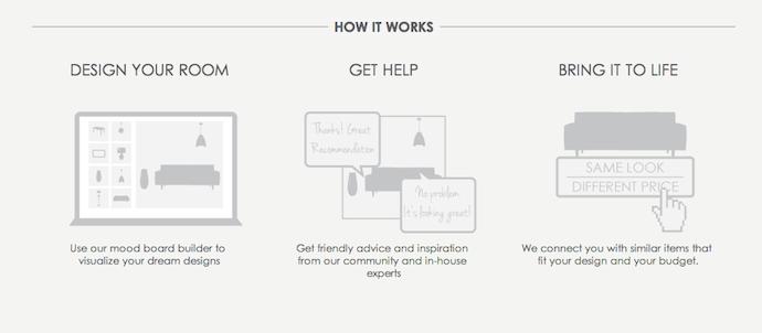 nousDECOR interior design site: How It Works | Cool Mom Tech