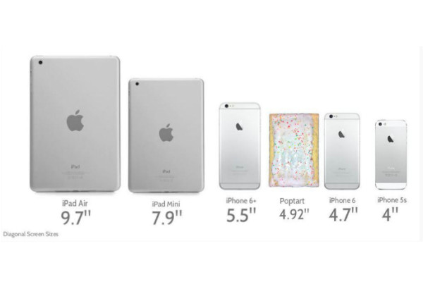iPhone 6 poptart size chart on Cool Mom Tech