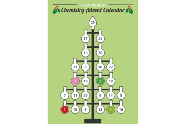 A cool interactive Chemistry Advent Calendar