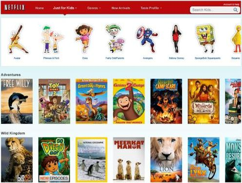 Minute Animated Movies For Children