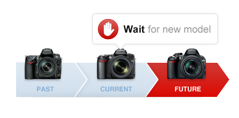 Time for a new phone or camera? Well, maybe…or maybe not.