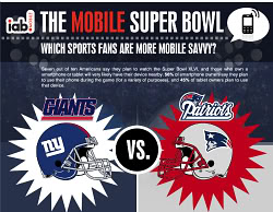 Web Coolness: Super Bowl goes mobile, Facebook goes public, and Webstagram