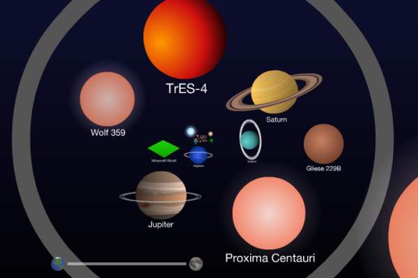 Interactive Scale of the Universe | Cool Mom Tech