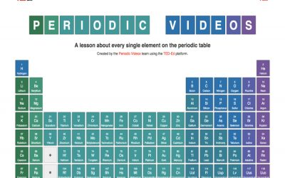 Here's a video and lesson for every single element of the periodic table. And it's free!