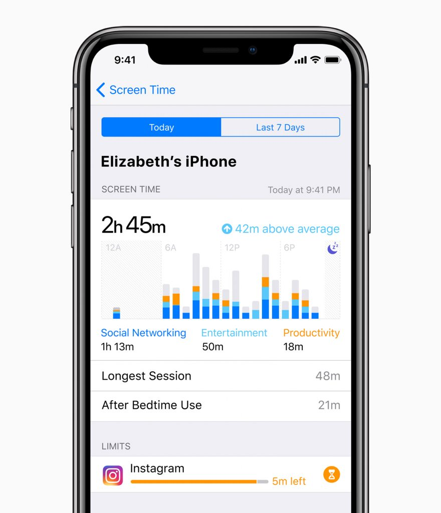 iOS new screen time controls for parents -- or addicted adults