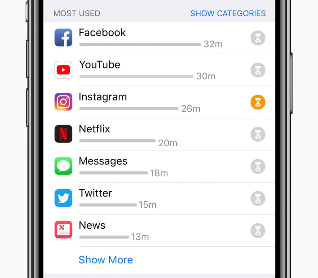 iOS 12 screen time limit feature set by app: Great new parental control