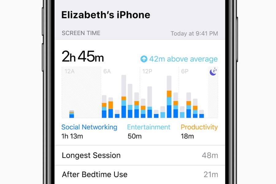 Parental control of iphone