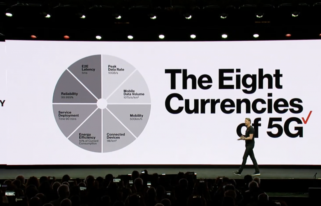 The Eight Currencies of 5G | sponsor
